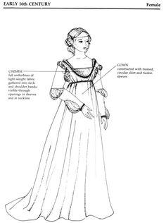 . 16th Century Clothing, 16th Century Fashion, 15th Century, Renaissance Costume, Italian Renaissance, Fantasy Costumes, Character Costumes, Fashion History, Ball Gowns