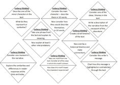 Iceberg Thinking Questions for English (Teaching, Critical Thinking)