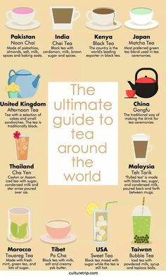 The names and types of tea from around the globe. General, but good for the names of tea in different countries Tea Facts, Plat Vegan, Fruit Tea, Tea Blends, My Tea, Drinking Tea, Chefs, Herbalism, Tea Cups