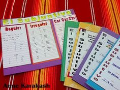 Confesiones y Realidades: Free Foldable Template for the Subjunctive by Anne Karakash Spanish Lessons For Kids, Learning Spanish For Kids, Spanish Lesson Plans, Spanish Activities, Teaching Spanish, Spanish Teacher, Spanish Classroom, Classroom Ideas, Classroom Posters