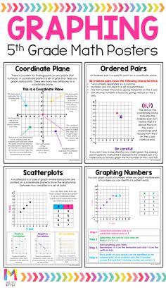 Teaching 5th Grade, Fifth Grade Math, Teaching Math, Math Charts, Math Anchor Charts, 5th Grade Worksheets, Math Poster, Math Classroom, Math Math