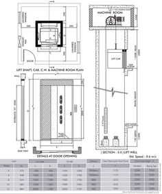 Florida Building Code Residential Section  Elevators
