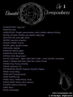 Elemental Correspondences: Air - 1
