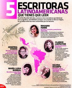 En el Día Mundial del Libro te damos a conocer cinco escritoras latinoamericanas destacadas. #Infographic Hashtags, Conversation, Spanish, Writers, Sensitivity, Culture, History, Stream Bed, Spanish Language