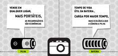 Câmera com pilha ou bateria? Você já parou pra pensar qual é o tipo de câmera ideal pra você? Dá uma olhada na dica! #Fotografia #Cameras
