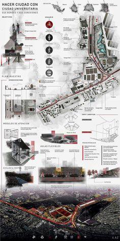 Hacer ciudad con CU Facultad de Arquitectura UNAM Mache eine Stadt mit CU UNAM School of Architecture Plan Concept Architecture, Site Analysis Architecture, Plans Architecture, Architecture Graphics, Minecraft Architecture, Landscape Architecture, Urban Design Concept, Urban Design Diagram, Urban Design Plan