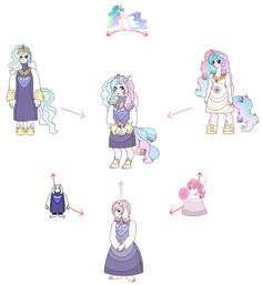 Hexafusion triple fusion image gallery know your meme random 1075742 artistunoriginai fusion fusion diagram hexafusion princess celestia ccuart Image collections