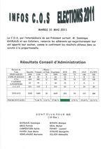 GAYRAUD DOMINIQUE Historique plus complet élections COS 2011