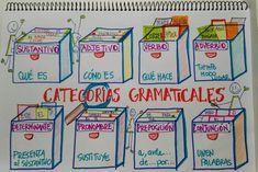 Porque explico en clase que todas las palabras pueden meterse en ocho cajones...¡Así se ven mejor!