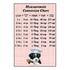 New Ideas For Kitchen Hacks Cooking Measurement Conversions Cooking Measurement Conversions, Measurement Conversion Chart, Cup To Gram Conversion, Baking Conversion, Kitchen Conversion, Measuring Equivalents, Kitchen Measurements, Baking Items, Food Substitutions