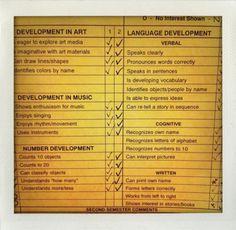 universal people evaluator...