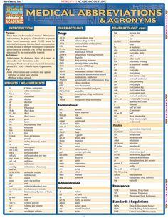 MEDICAL PRESCRIPTION ABBREVIATIONS LIST. 9781572227002 by QuickStudy / BarCharts, via Flickr