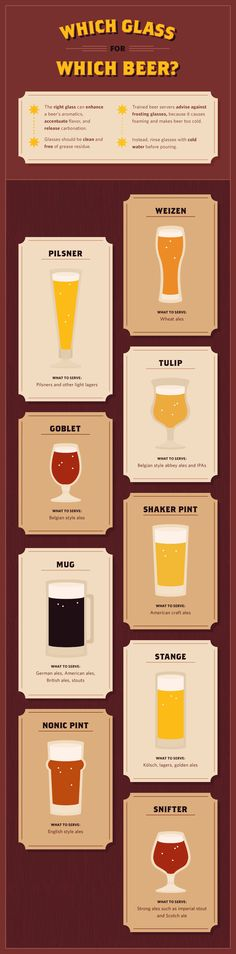 With craft beer& meteoric rise in popularity in recent years, chances are you& going to come across the product of a microbrewery at some point. However, many of us are stuck wondering the same thing: What goes with craft beer? Part of the appeal More Beer, Wine And Beer, Beer Brewing, Home Brewing, Beer Infographic, Craft Beer Gifts, Beer Crafts, Craft Bier, Beer Pairing