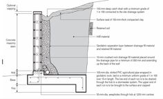 retaining wall footing rebar cinder block - Google Search