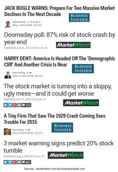 How Concerning Are Predictions Of A Stock Market Crash?