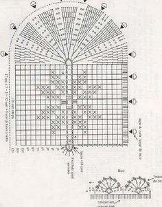 Ateliê do Barbante: Tapete Oval com Gráfico