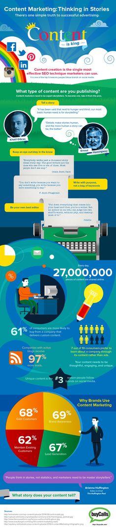 Marketing de contenido: pensando en historias #infografia #infographic #marketing