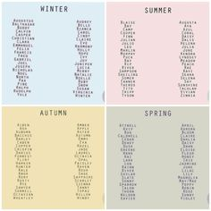 Find a Name for your Baby! The Maternity Maxi Dresses When Comfort Meets Style - Kinley Baby Name - Winter Felix Lucia Winter Noelle. Name Inspiration, Writing Inspiration, Book Writing Tips, Writing Prompts, Cute Baby Names, Baby Girl Names Unique, Names Girl, Earthy Girl Names, Twin Names