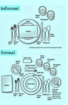 Ipanema Pitanga Maneiras de arrumar a mesa (etiqueta)  sc 1 st  Pinterest & Handling your own table settings? Follow proper etiquette ...