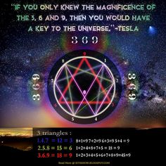 Stillness in the Storm : The Power of 3 6 9 | Tesla's Re-Discovery - Vortex Mathematics, Zero Point Energy, Life Patterns and more - 1/14/2015 - http://sitsshow.blogspot.com/2015/01/the-power-of-3-6-9-teslas-re-discovery.html