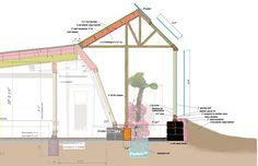 Sustainable Green Buildings - Double Frontface: Comfort in Any Climate - earthship.com