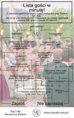 Wedding Reception Planning, Wedding Vows, Diy Wedding, Dream Wedding, Wedding Planer, Wedding Day Timeline, Wedding Toasts, Space Wedding, Perfect Wedding