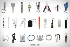 26 handy keychain essentials. Everybody should have at least one of these items on their keys.