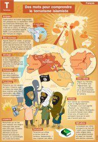 Des mots pour comprendre le terrorisme islamiste