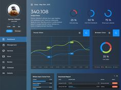 Dribbble - Transparent Dashboard UI Kit by Bradley Bussolini