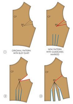 The Cutting Class:Viktor Dart Clusters. In Gertie's book there's a similar drawing, but the darts go up to the neckline.