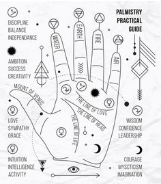 Vector illustration of open hand with sun tattoo, alchemy symbol, eye, triangle. Geometric abstract graphic with occult and mystic sign. Linear logo and spiritual design Concept of magic, palm reading Magick, Witchcraft, Arte Sharpie, Occult Symbols, Mayan Symbols, Viking Symbols, Egyptian Symbols, Viking Runes, Ancient Symbols