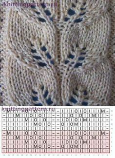 trendy crochet lace edging for shawl trendy crochet lace e. can find Lace and more on our trendy crochet lace edging for s. Lace Knitting Stitches, Lace Knitting Patterns, Knitting Charts, Lace Patterns, Free Knitting, Baby Knitting, Stitch Patterns, Knitting Ideas, Knitting Designs