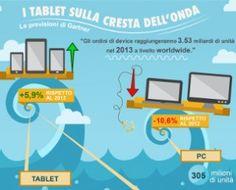 I #tablet sulla cresta dell'onda #mobile