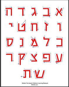 Alef Bet Sensory Activities (and Hebrew Letter Carnival) Learn Hebrew Alphabet, Jewish Beliefs, Hebrew Writing, Hebrew School, Alphabet Charts, Hebrew Words, Handwriting Worksheets, Torah, Israel