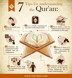 koran - What Is Quran and Faith On sacred Books Islamic Quotes, Islamic Teachings, Islamic Dua, Muslim Quotes, Islamic Inspirational Quotes, Islamic Phrases, Islamic Messages, Islam Religion, Islam Muslim