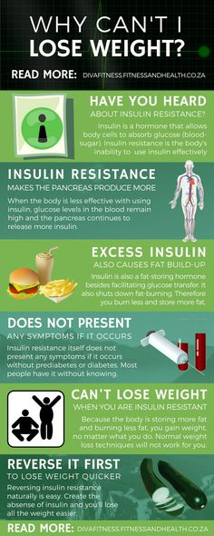 how to lose weight quickly with insulin resistance
