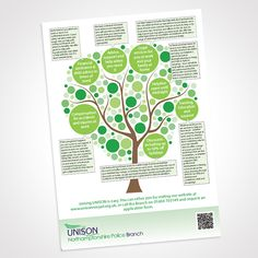 A2 poster design for UNISON Northamptonshire Police Branch