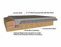 Monolithic Concrete Slab | Building Foundation Types | Concrete Foundation