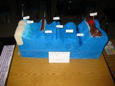 5th grade ocean floor made with styrofoam, sculpey, \u0026 poster board Label Ocean Floor Features matt\u0027s project jpg 3,648�2,736 pixels 6th grade science, science biology, science
