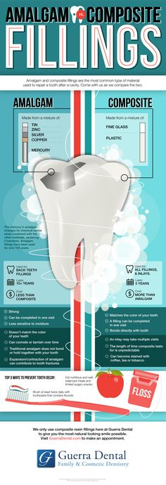 Cavities are common, but preventable with proper health practices. In the event that a cavity needs to be filled. http://www.guerradental.com/amalgam-vs-composite-fillings/