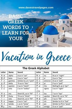Basic Greek Phrases and Words: You don't need to speak Greek to take a vacation in Greece, but knowing a few simple to learn Greek words will put a smile on the faces of those you speak with! Check out Dave's guide on how to speak Greek like a Greek... Kind of!! #speakgreek #greekphrases #basicgreek #greekletters #greece #vacations #greecevacation