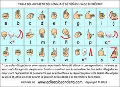 Resultado de imagen para abecedario en señas