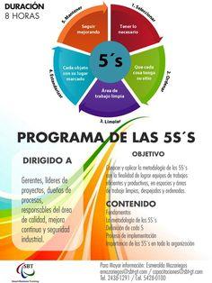 """Importancia de las 5s´s en toda organización. Equipos de trabajo eficientes y productivos. Seminario: """"Programa de las 5s´s"""" . Smart Business Training - SBT - Para mayor información con Esmeralda Mazariegos a: Tel: (502) 2438-1291 y Cel: (502) 5428-0100"""
