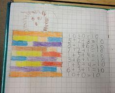 alkuopetuksen ja 3.lk:n toiminnallista matematiikkaa Math Made Easy, Math Addition, Math Journals, Numeracy, Elementary Math, Pre School, Mathematics, Homeschool, Bullet Journal
