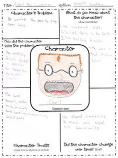 Totally Terrific in Texas: Character Trait Map