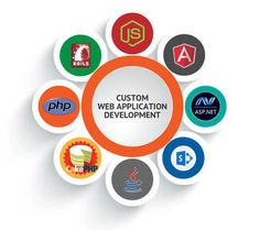 Online Business & Offshore Services The Midas IT Services is one of the eminent offshore services offering web development and designing firm.https://goo.gl/XpL7FB