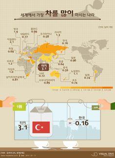[인포그래픽] 세계에서 차를 가장 많이 마시는 나라는? #tea / #Infographic ⓒ 비주얼다이브 무단 복사·전재·재배포 금지