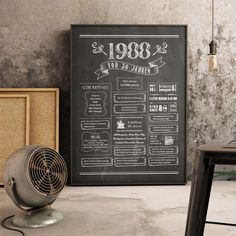 Retro Chalkboard Jahrgang 1988 – Chalkboards.de