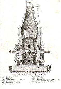 Manufacture nationale de Sèvres — Wikipédia