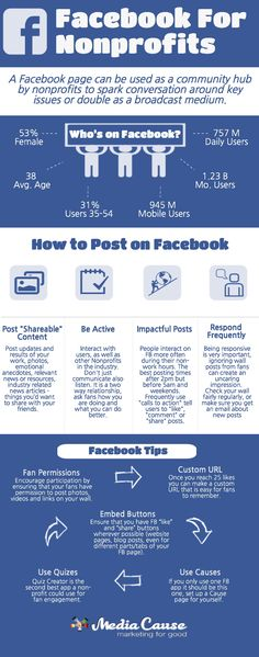 Facebook is 99% of the time a must have for your nonprofit. It offers a free online meeting place, where over a billion people have access to your page. What's not to like? If your nonprofit doesn't have a Facebook, check out this infographic and consider if it's time to sign up and start engaging! …
